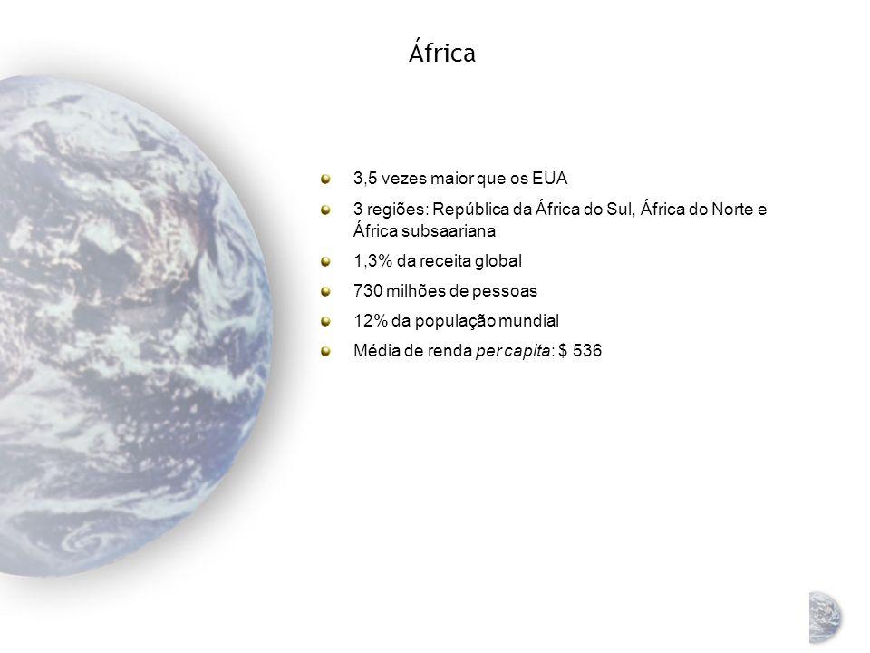 Oriente Médio 16 países 2% do PIB mundial 260 milhões de pessoas Predominantemente muçulmano