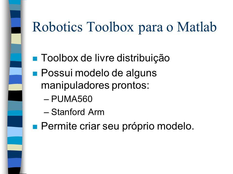 Robotics Toolbox para o Matlab n Toolbox de livre distribuição n Possui modelo de alguns manipuladores prontos: –PUMA560 –Stanford Arm n Permite criar