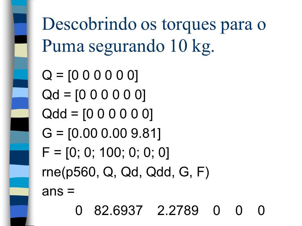 Descobrindo os torques para o Puma segurando 10 kg. Q = [0 0 0 0 0 0] Qd = [0 0 0 0 0 0] Qdd = [0 0 0 0 0 0] G = [0.00 0.00 9.81] F = [0; 0; 100; 0; 0