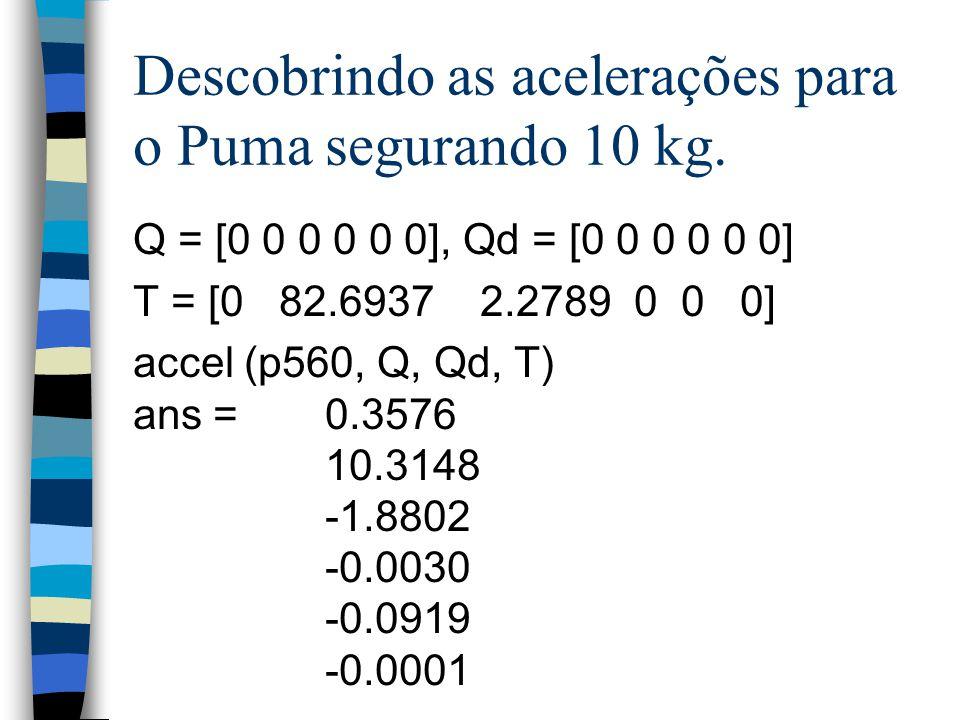 Descobrindo as acelerações para o Puma segurando 10 kg. Q = [0 0 0 0 0 0], Qd = [0 0 0 0 0 0] T = [0 82.6937 2.2789 0 0 0] accel (p560, Q, Qd, T) ans