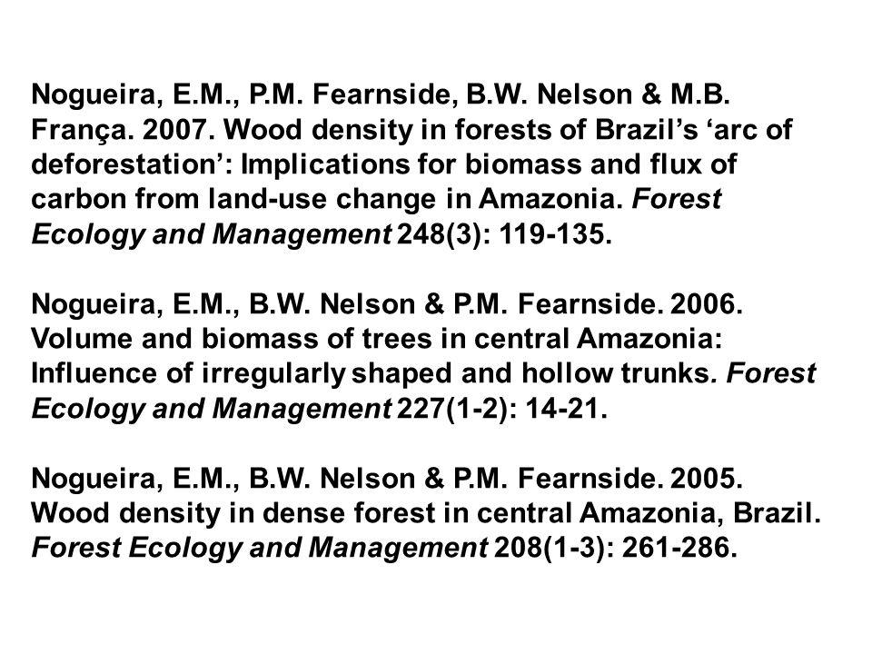 Rondônia: Áreas e perdas de vegetação CategoriaNo.
