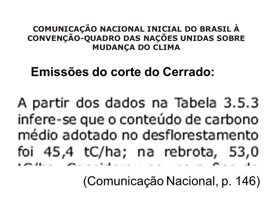 Emissões do corte do Cerrado:
