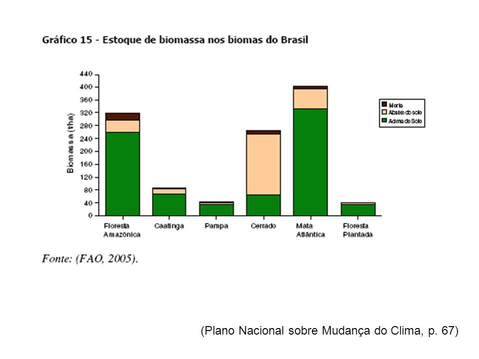 (Plano Nacional sobre Mudança do Clima, p. 67)