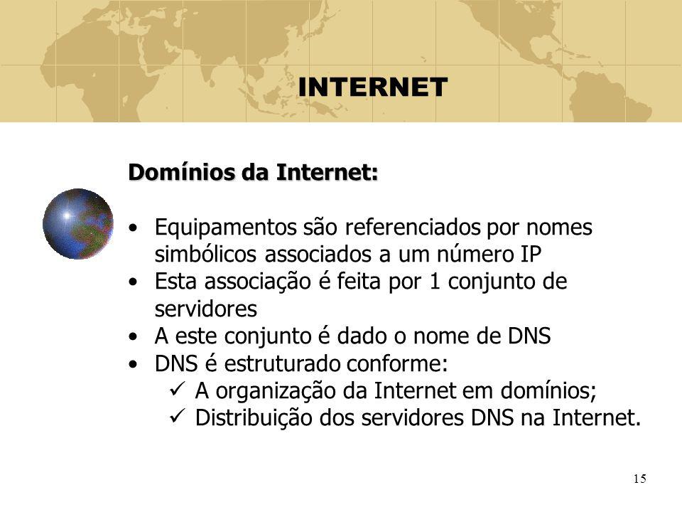 15 INTERNET Domínios da Internet: Equipamentos são referenciados por nomes simbólicos associados a um número IP Esta associação é feita por 1 conjunto