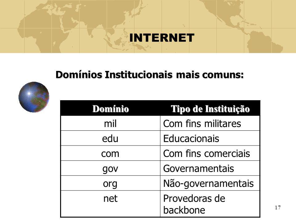 17 INTERNET Domínios Institucionais mais comuns: Domínio Tipo de Instituição milCom fins militares eduEducacionais comCom fins comerciais govGovername