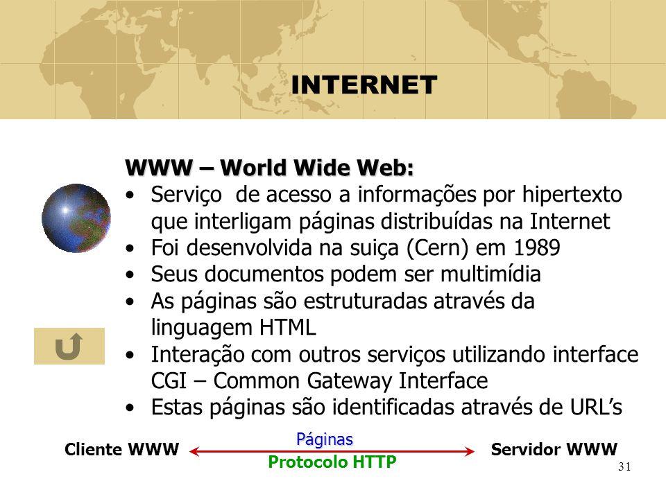 31 INTERNET WWW – World Wide Web: Serviço de acesso a informações por hipertexto que interligam páginas distribuídas na Internet Foi desenvolvida na s
