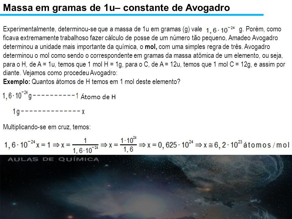 Massa em gramas de 1u– constante de Avogadro Mas, o que representa este número encontrado.