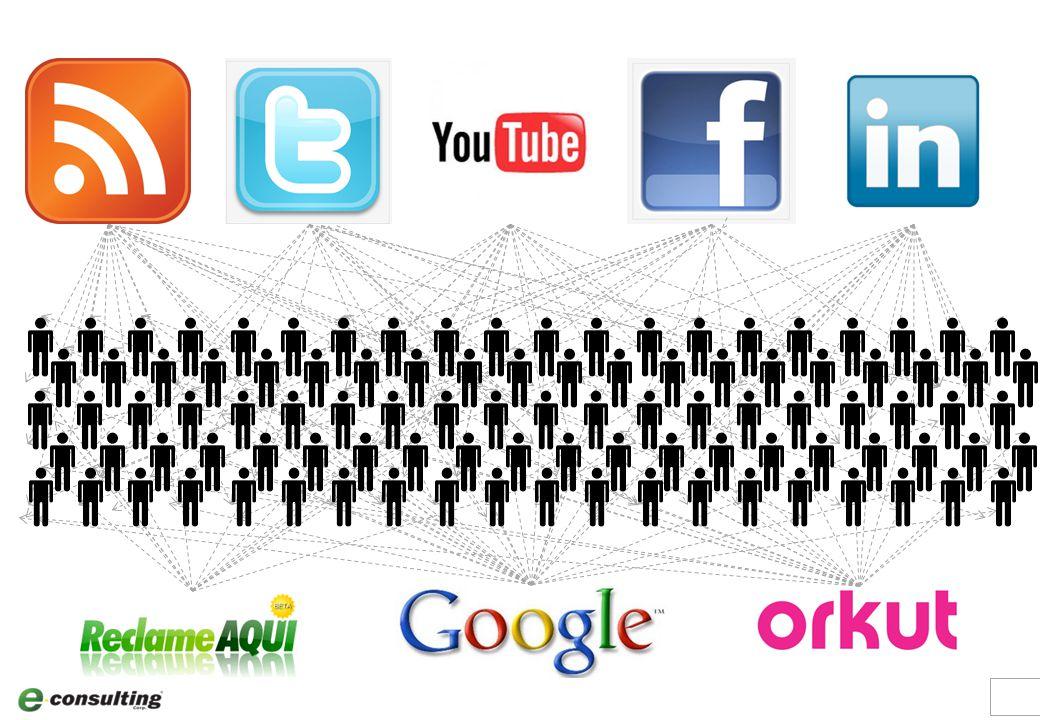 13 50 Mil 33% 110 Milhões Aplicativos já foram produzidos por desenvolvedores independentes.
