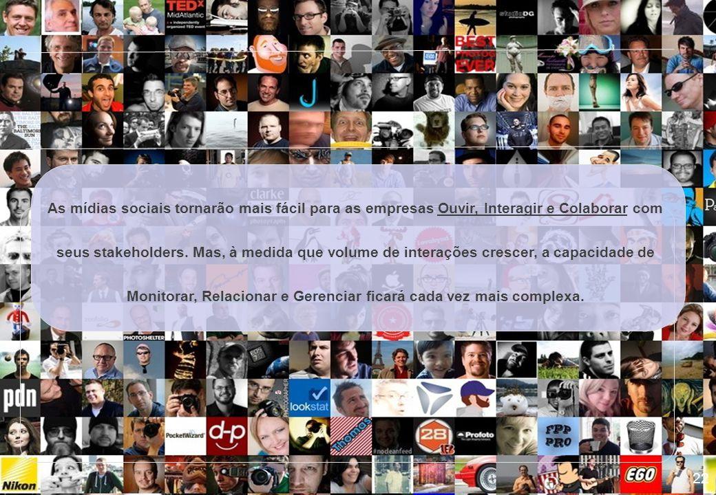 22 As mídias sociais tornarão mais fácil para as empresas Ouvir, Interagir e Colaborar com seus stakeholders.