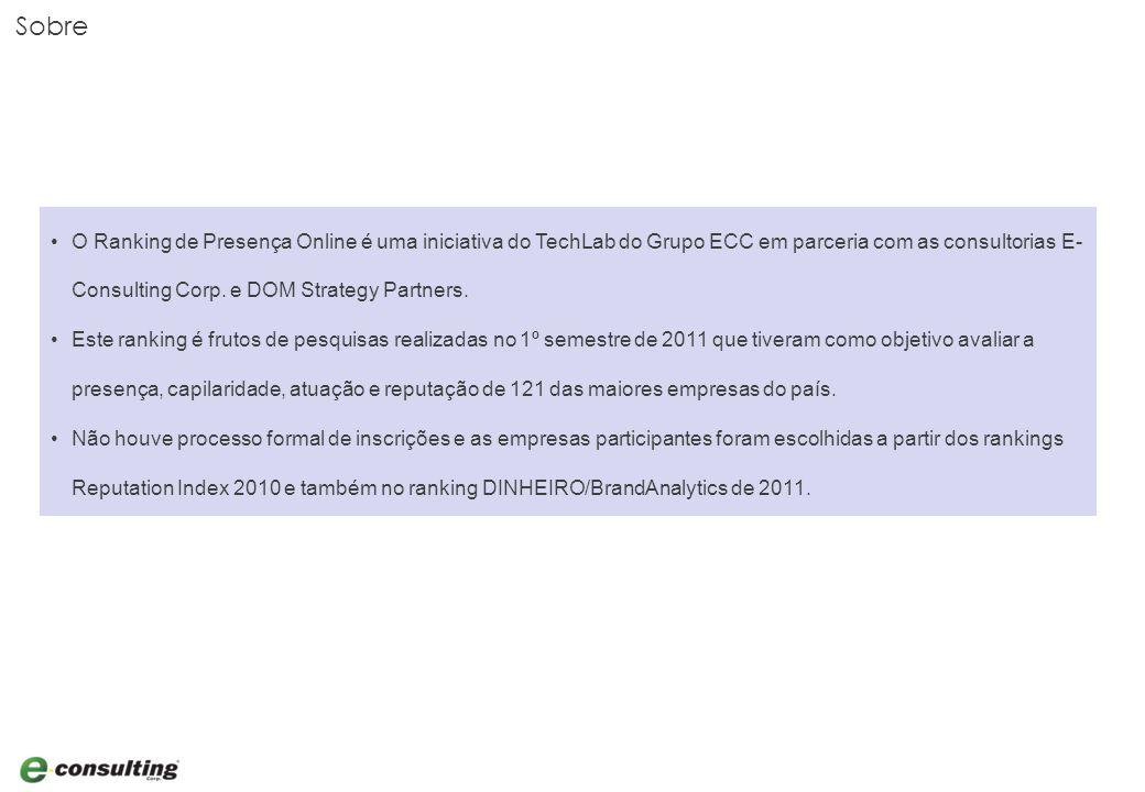 Experiência Multicanal do Cliente O Ranking de Presença Online é uma iniciativa do TechLab do Grupo ECC em parceria com as consultorias E- Consulting Corp.