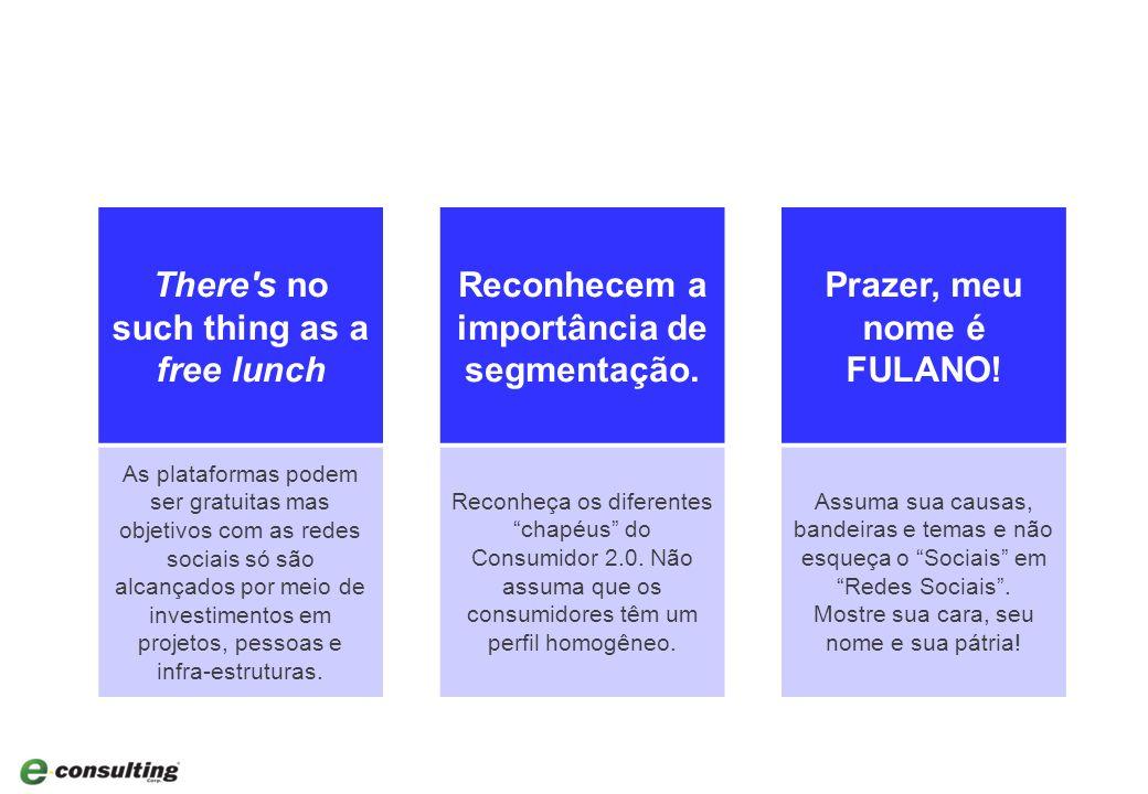 There s no such thing as a free lunch As plataformas podem ser gratuitas mas objetivos com as redes sociais só são alcançados por meio de investimentos em projetos, pessoas e infra-estruturas.