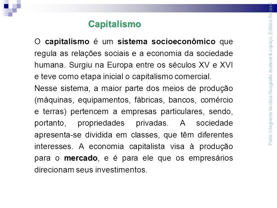 O capitalismo é um sistema socioeconômico que regula as relações sociais e a economia da sociedade humana.