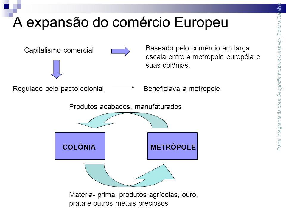 A expansão do comércio Europeu Capitalismo comercial Regulado pelo pacto colonial Baseado pelo comércio em larga escala entre a metrópole européia e suas colônias.