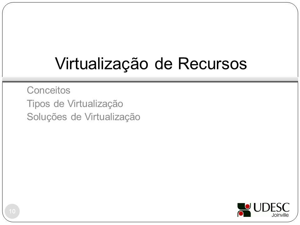 Virtualização de Recursos Conceitos Tipos de Virtualização Soluções de Virtualização 10