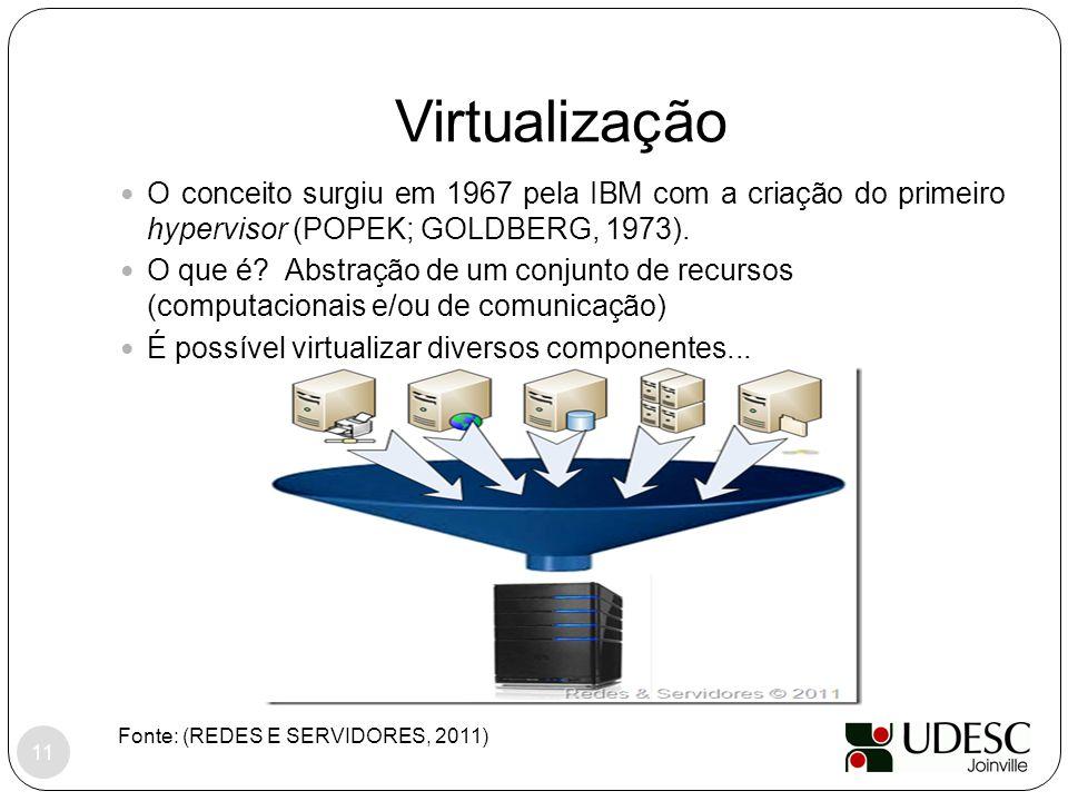 Virtualização Fonte: (REDES E SERVIDORES, 2011) O conceito surgiu em 1967 pela IBM com a criação do primeiro hypervisor (POPEK; GOLDBERG, 1973). O que