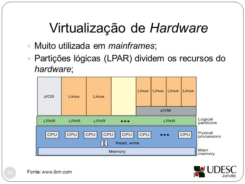 Virtualização de Hardware Fonte: www.ibm.com 14 Muito utilizada em mainframes; Partições lógicas (LPAR) dividem os recursos do hardware;