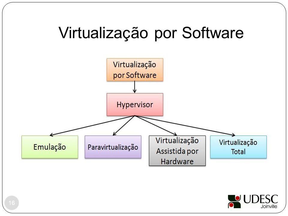 Virtualização por Software 16
