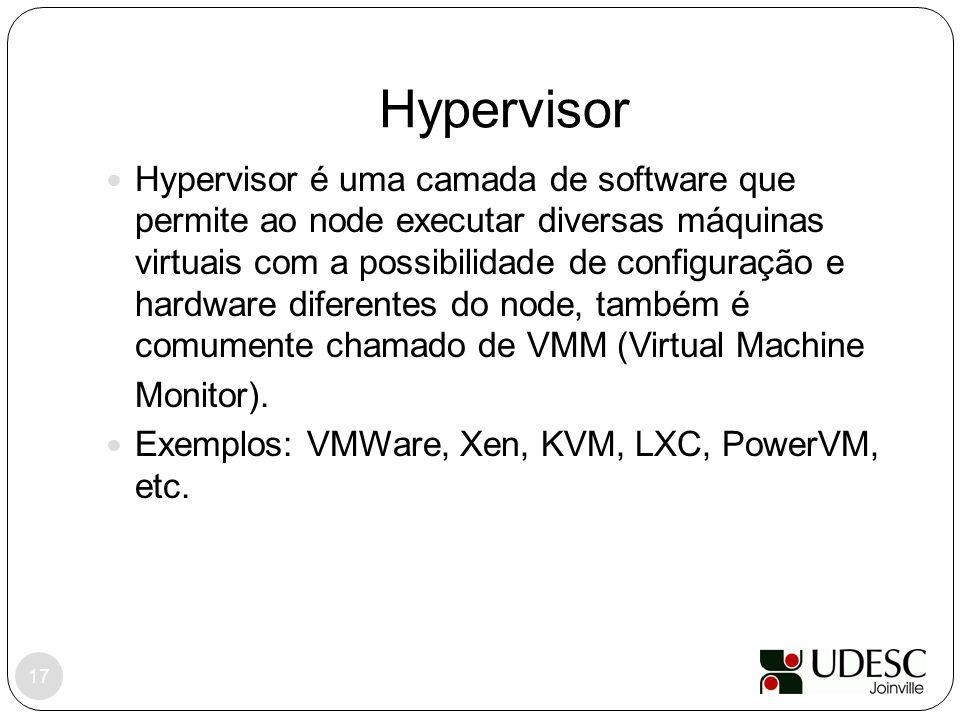 Hypervisor 17 Hypervisor é uma camada de software que permite ao node executar diversas máquinas virtuais com a possibilidade de configuração e hardwa