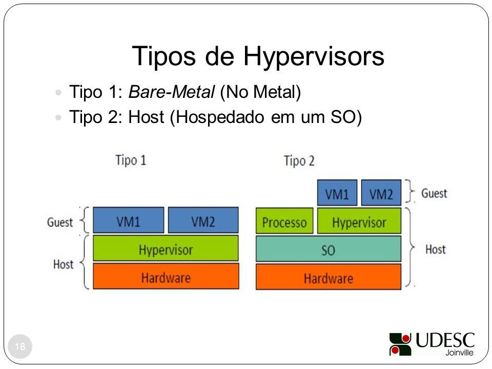 Tipos de Hypervisors 18 Tipo 1: Bare-Metal (No Metal) Tipo 2: Host (Hospedado em um SO)