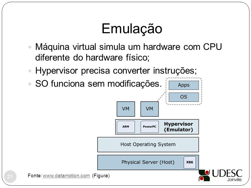 Emulação Fonte: www.datamotion.com (Figura)www.datamotion.com 21 Máquina virtual simula um hardware com CPU diferente do hardware físico; Hypervisor p