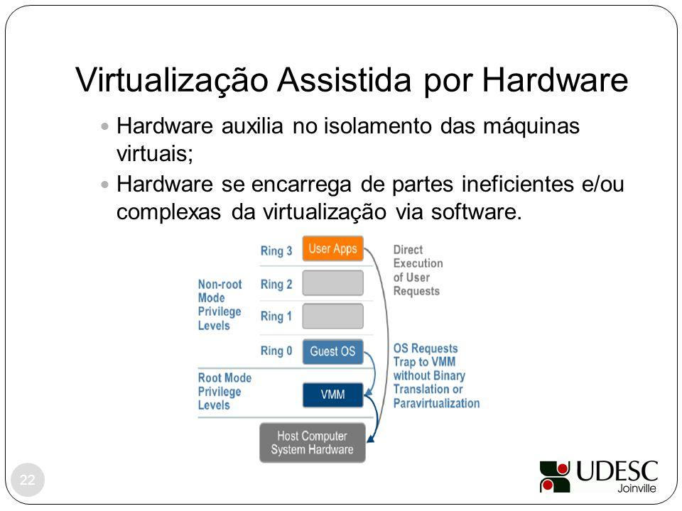 Virtualização Assistida por Hardware 22 Hardware auxilia no isolamento das máquinas virtuais; Hardware se encarrega de partes ineficientes e/ou comple