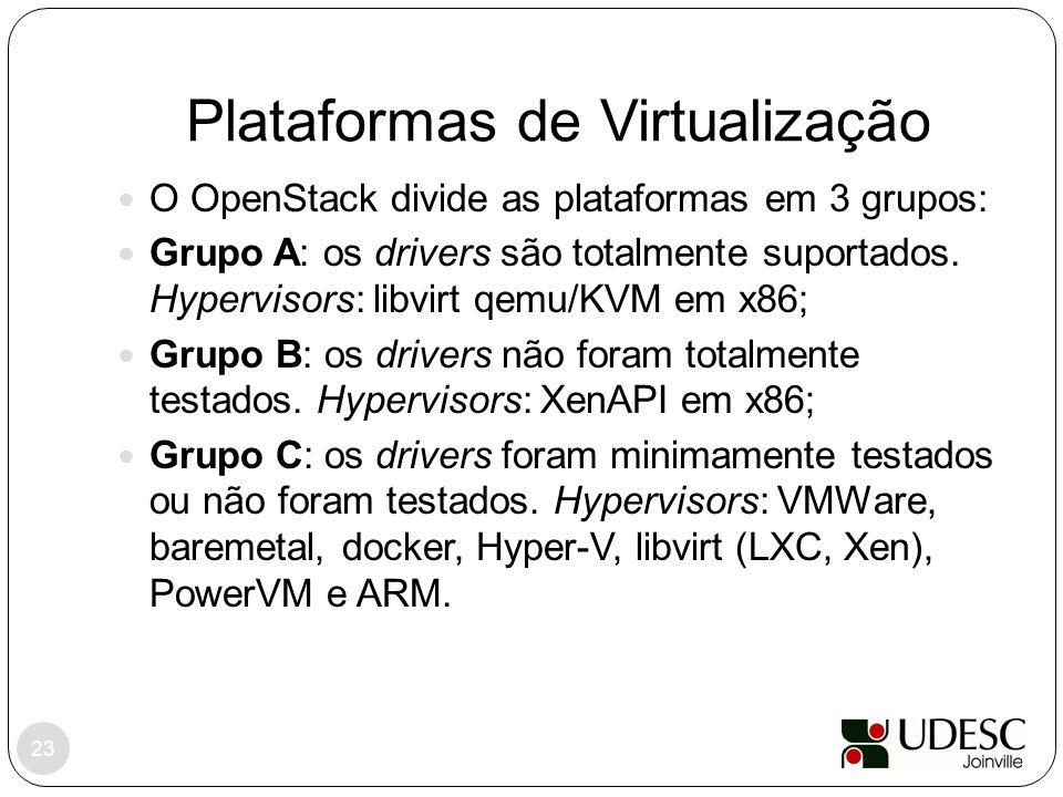 Plataformas de Virtualização 23 O OpenStack divide as plataformas em 3 grupos: Grupo A: os drivers são totalmente suportados. Hypervisors: libvirt qem