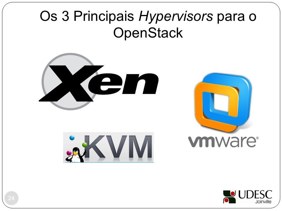 Os 3 Principais Hypervisors para o OpenStack 24