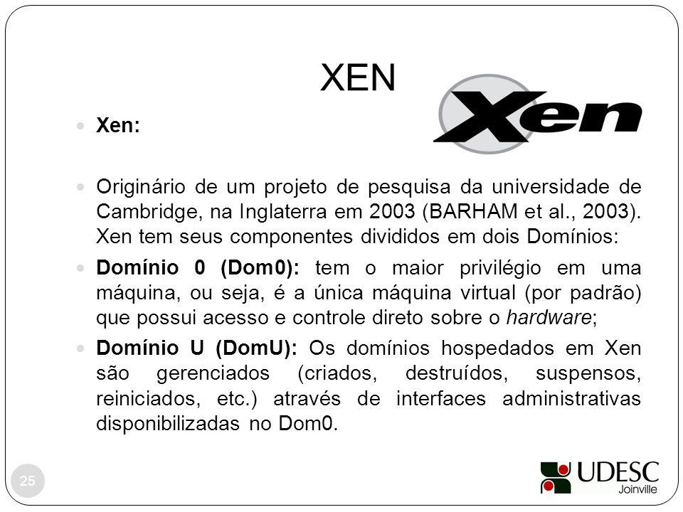 XEN Xen: Originário de um projeto de pesquisa da universidade de Cambridge, na Inglaterra em 2003 (BARHAM et al., 2003). Xen tem seus componentes divi