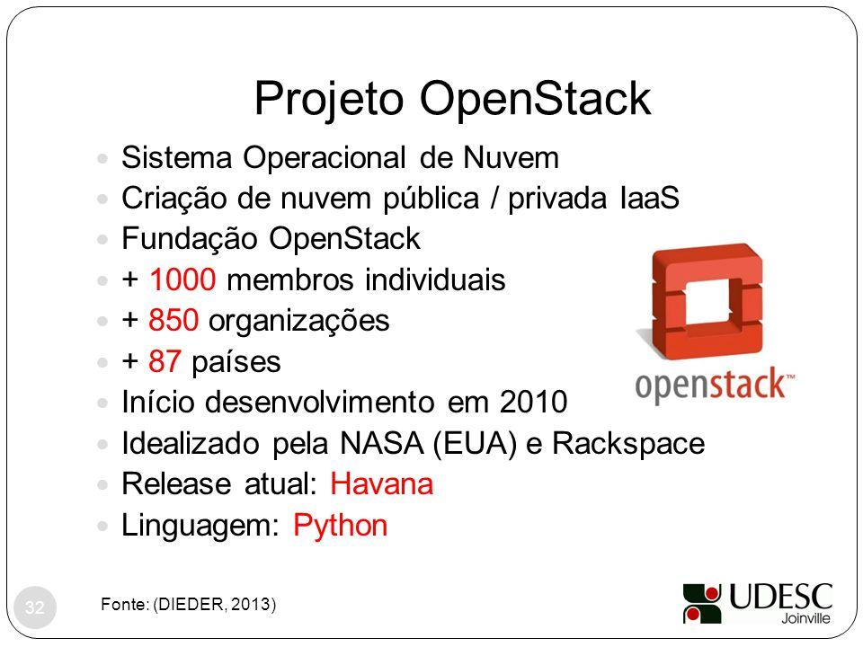 Projeto OpenStack Fonte: (DIEDER, 2013) Sistema Operacional de Nuvem Criação de nuvem pública / privada IaaS Fundação OpenStack + 1000 membros individ