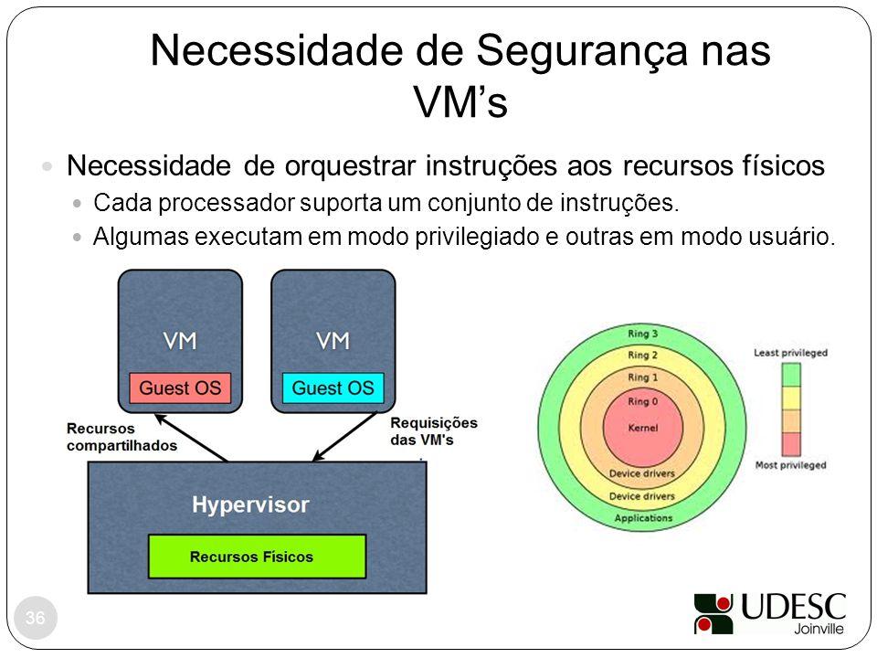 Necessidade de Segurança nas VM's Necessidade de orquestrar instruções aos recursos físicos Cada processador suporta um conjunto de instruções. Alguma