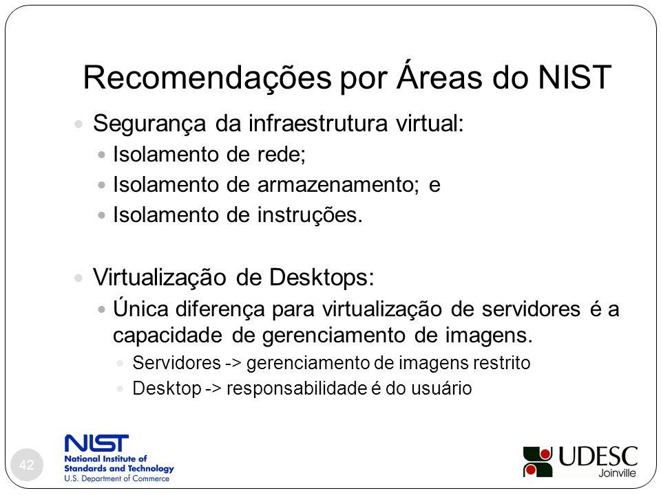Recomendações por Áreas do NIST 42 Segurança da infraestrutura virtual: Isolamento de rede; Isolamento de armazenamento; e Isolamento de instruções. V