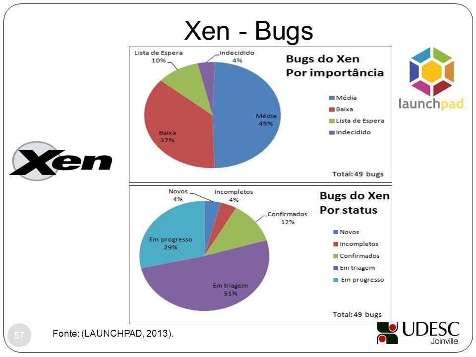 Xen - Bugs Fonte: (LAUNCHPAD, 2013). 57