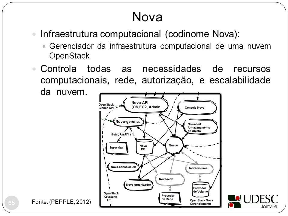 Nova Fonte: (PEPPLE, 2012) 65 Infraestrutura computacional (codinome Nova): Gerenciador da infraestrutura computacional de uma nuvem OpenStack Control