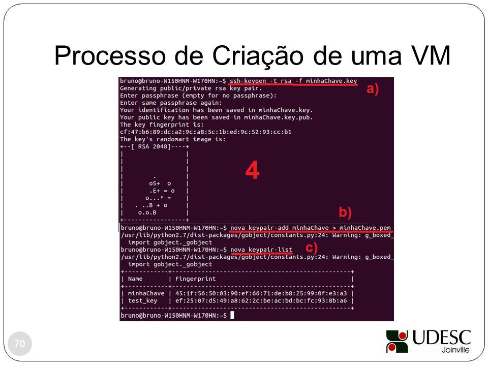 Processo de Criação de uma VM 70