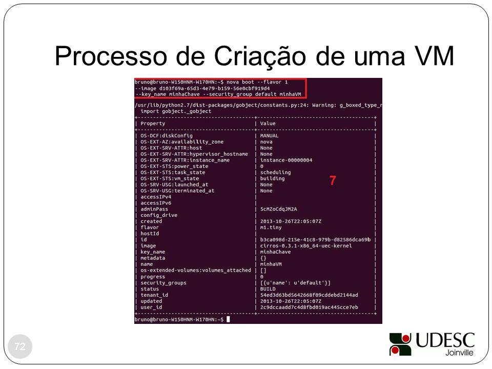 Processo de Criação de uma VM 72