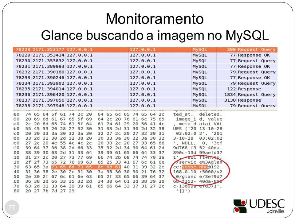 Monitoramento Glance buscando a imagem no MySQL 77