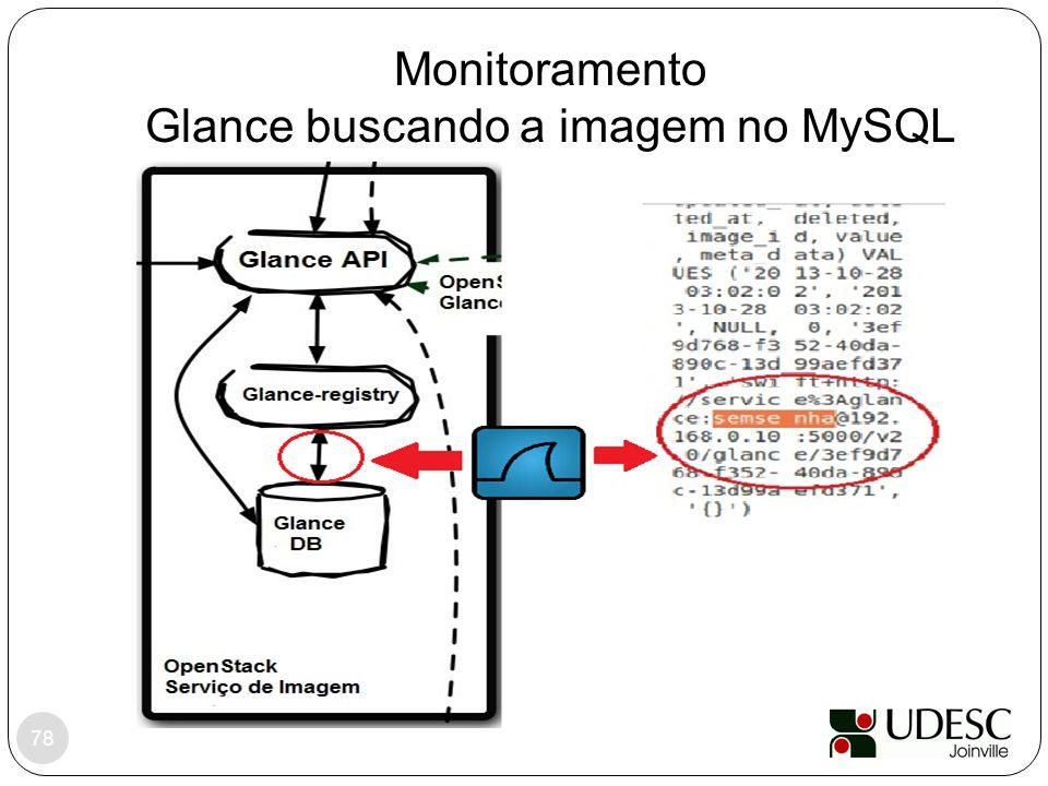 Monitoramento Glance buscando a imagem no MySQL 78