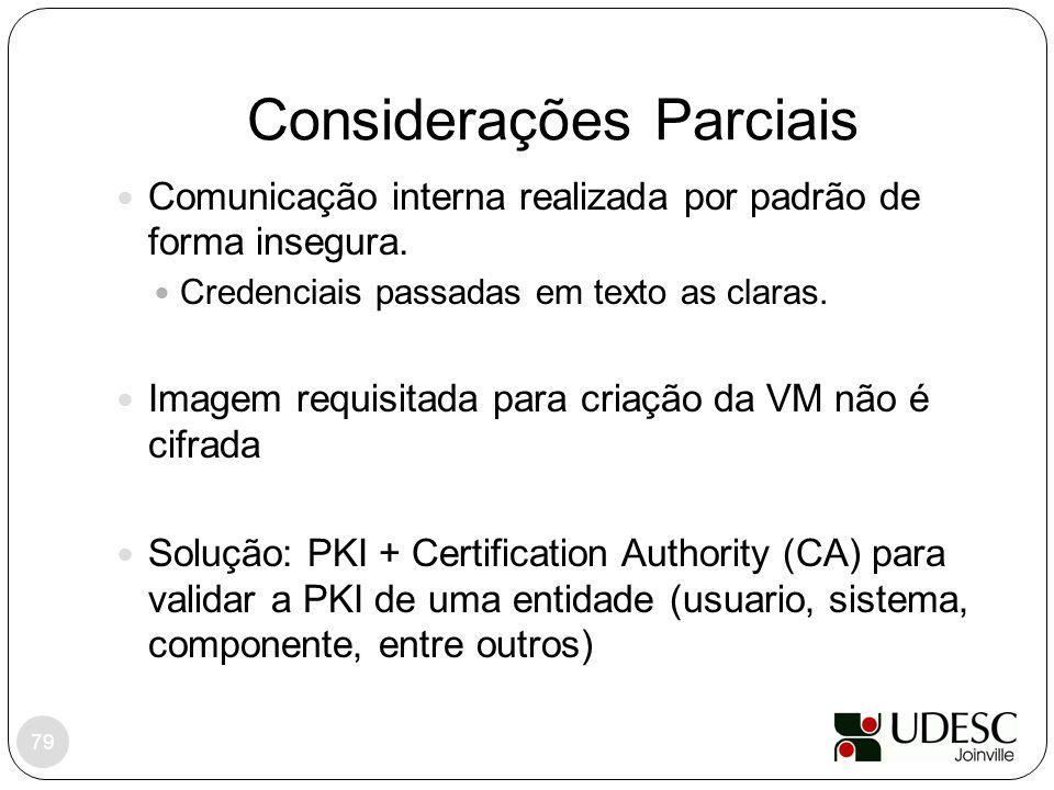 Considerações Parciais 79 Comunicação interna realizada por padrão de forma insegura. Credenciais passadas em texto as claras. Imagem requisitada para