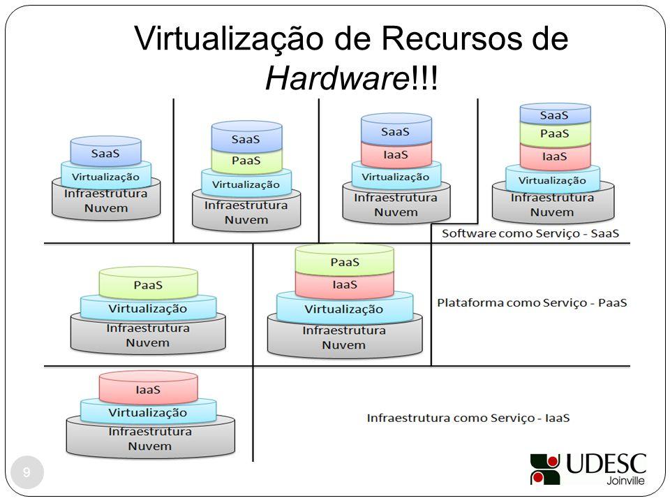 Virtualização de Recursos de Hardware!!! 9