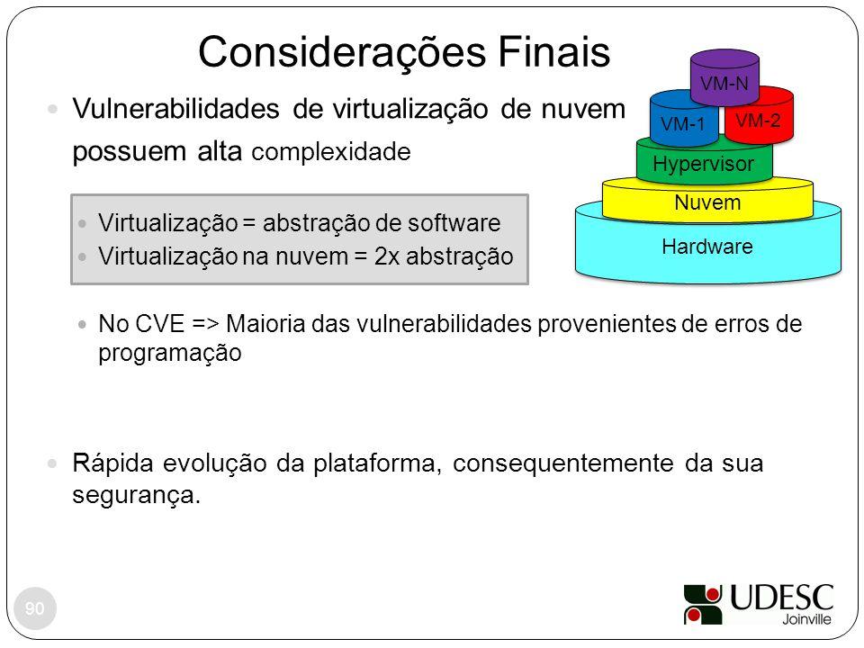 Considerações Finais 90 Hardware Nuvem Hypervisor VM-2 VM-1 VM-N Vulnerabilidades de virtualização de nuvem possuem alta complexidade Virtualização =