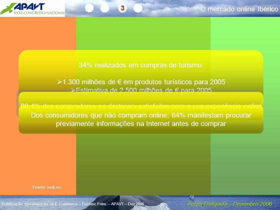 Ponta Delgada – Dezembro 2006 Distribuição: na vanguardia do E-Commerce – Frédéric Frère – APAVT – Dez.2006 O mercado online Ibérico 3 34% realizados