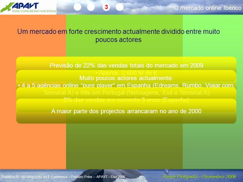 Ponta Delgada – Dezembro 2006 Distribuição: na vanguardia do E-Commerce – Frédéric Frère – APAVT – Dez.2006 O mercado online Ibérico 3 Um mercado em forte crescimento actualmente dividido entre muito poucos actores Previsão de 22% das vendas totais do mercado em 2009 Approx.