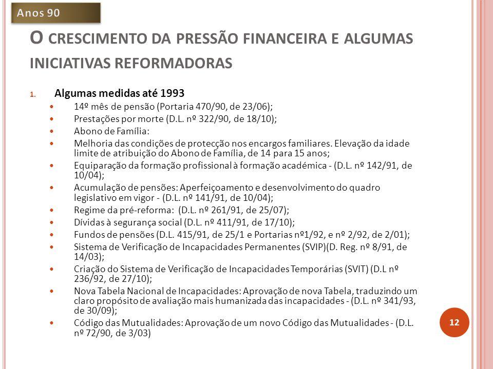 O CRESCIMENTO DA PRESSÃO FINANCEIRA E ALGUMAS INICIATIVAS REFORMADORAS 1.