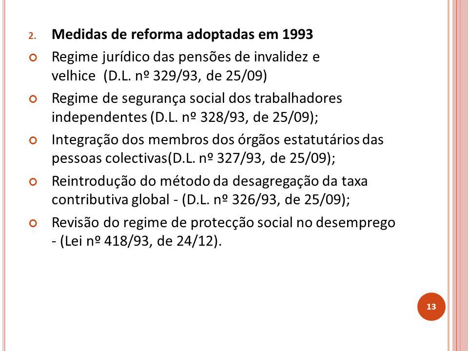 2.Medidas de reforma adoptadas em 1993 Regime jurídico das pensões de invalidez e velhice (D.L.