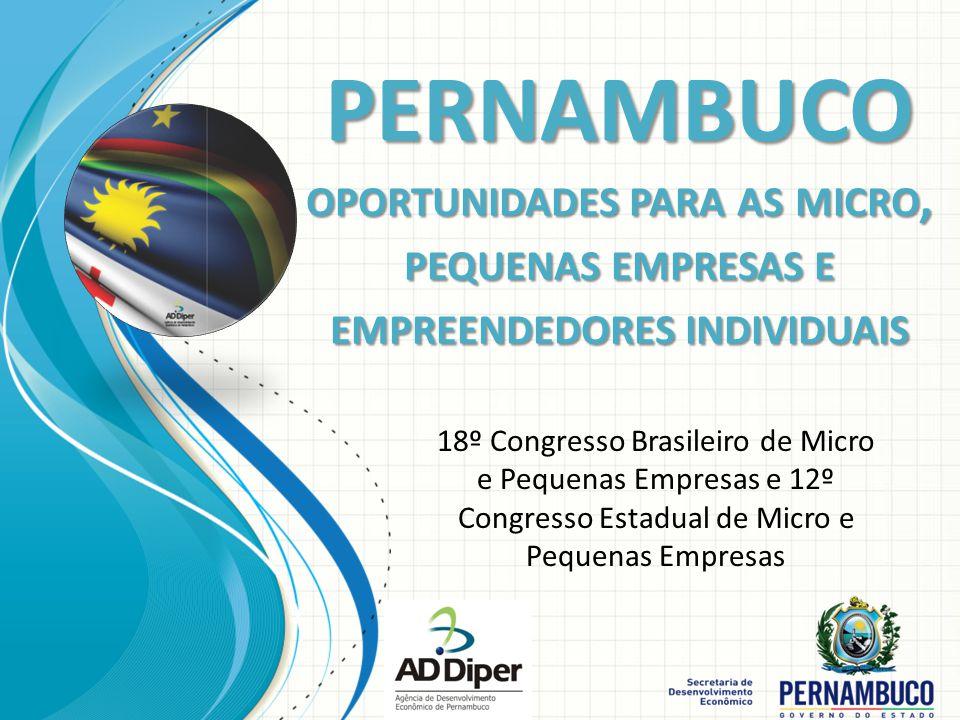 Informações gerais sobre o Nordeste e Pernambuco
