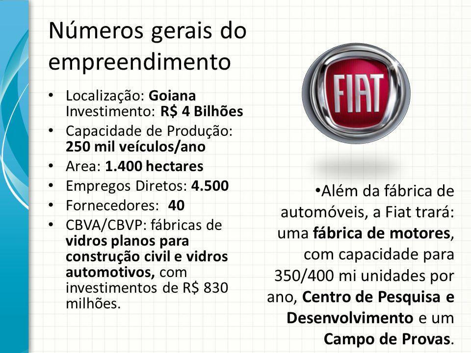 Números gerais do empreendimento Localização: Goiana Investimento: R$ 4 Bilhões Capacidade de Produção: 250 mil veículos/ano Area: 1.400 hectares Empr