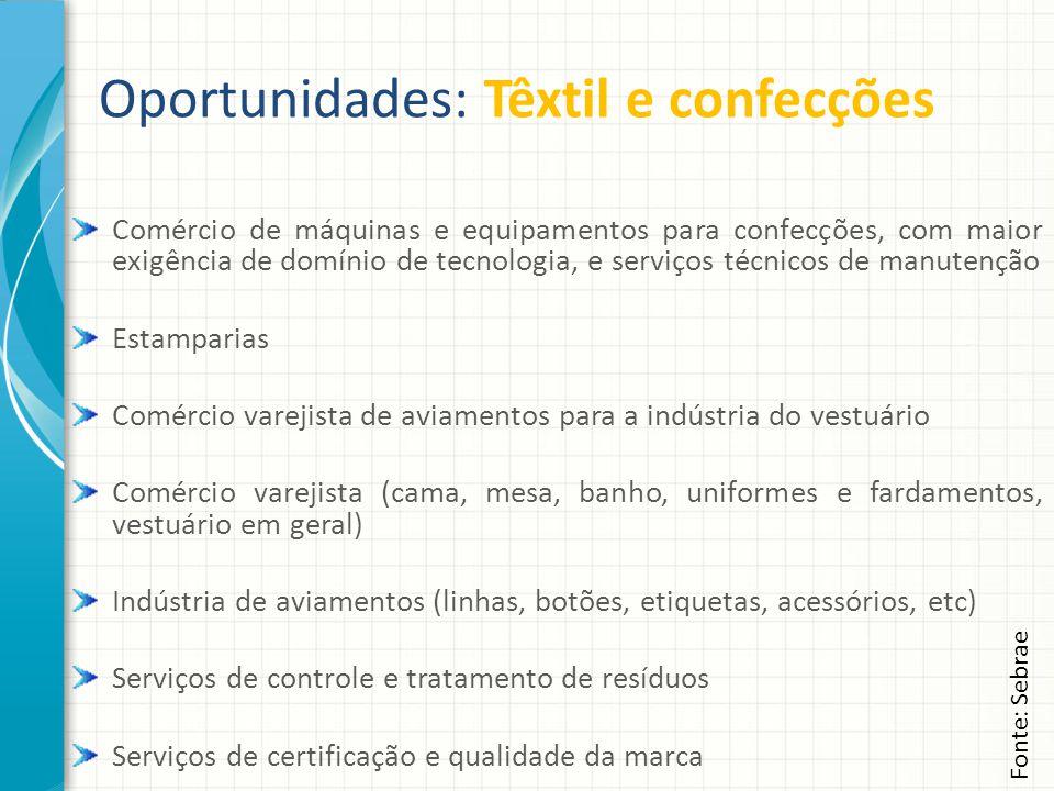 Oportunidades: Têxtil e confecções Comércio de máquinas e equipamentos para confecções, com maior exigência de domínio de tecnologia, e serviços técni