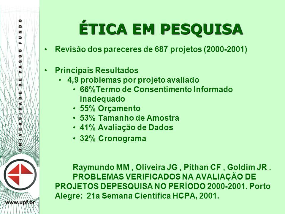 ÉTICA EM PESQUISA Revisão dos pareceres de 687 projetos (2000-2001) Principais Resultados 4,9 problemas por projeto avaliado 66%Termo de Consentimento