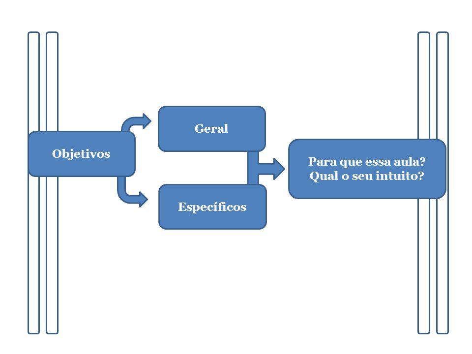 Objetivos Específicos Geral Para que essa aula? Qual o seu intuito?