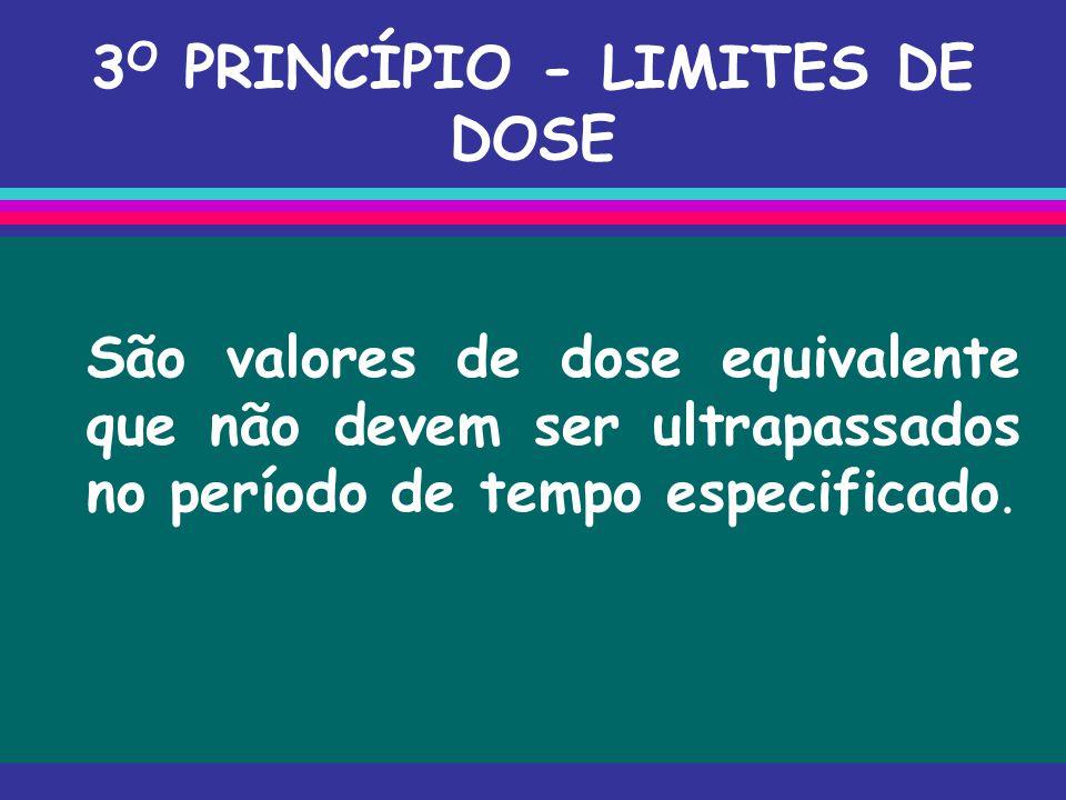 3 O PRINCÍPIO - LIMITES DE DOSE São valores de dose equivalente que não devem ser ultrapassados no período de tempo especificado.